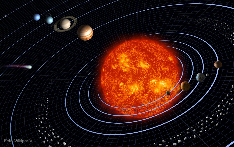 Esquema Del Sistema Solar